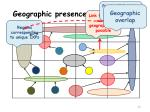 geographic presence constraints