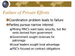 failure of private efforts