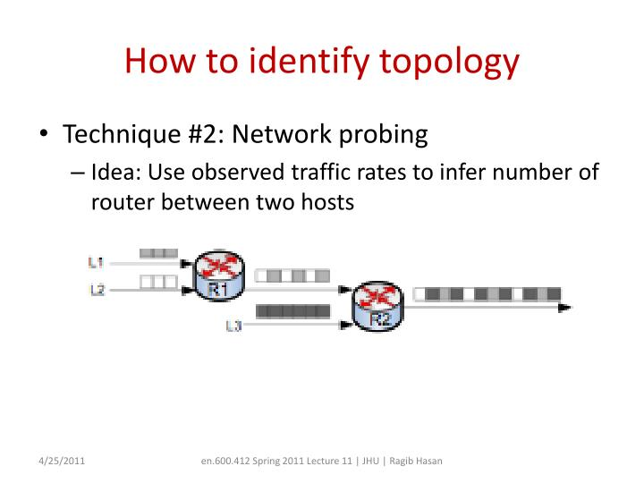How to identify topology
