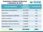 programas y destino de recursos a setiembre de 2013