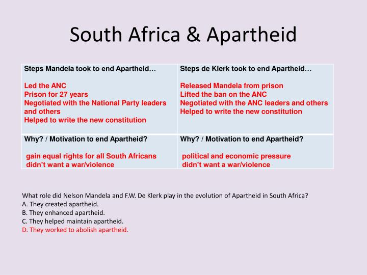 a history of the abolishing of the apartheid in south africa Religious faith and anti-apartheid activism  the response of south africa's religious institutions to apartheid spanned a wide spectrum – from overt support to .