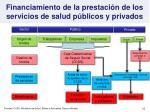 financiamiento de la prestaci n de los servicios de salud p blicos y privados