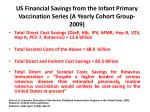 us financial savings from the infant primary vaccination series a yearly cohort group 2009