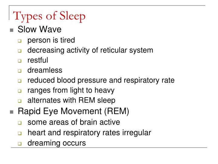 Types of Sleep