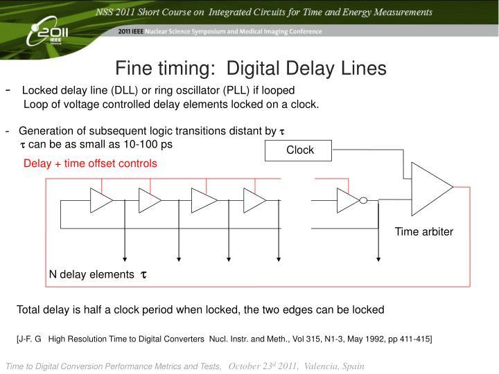 Fine timing:  Digital Delay