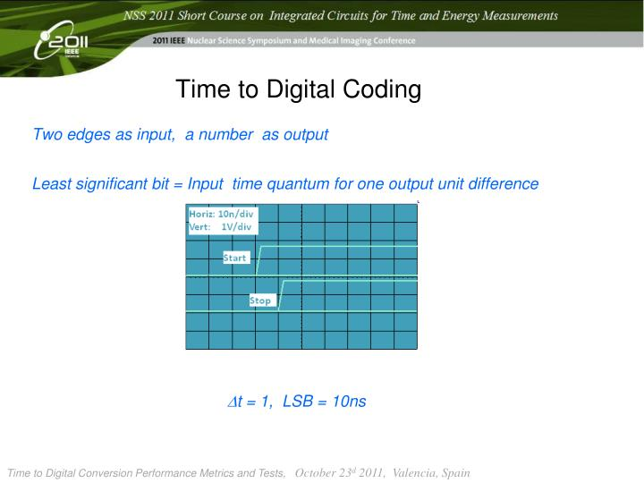 Time to digital coding