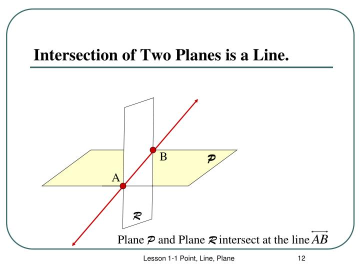 Intersection of Two Planes is a Line.