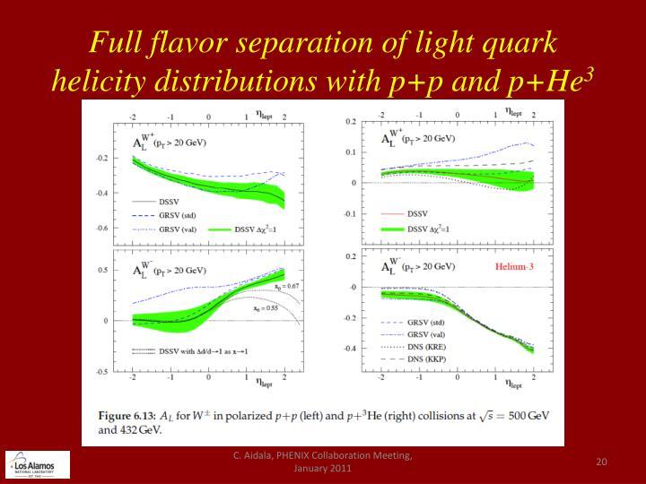 Full flavor separation of light quark
