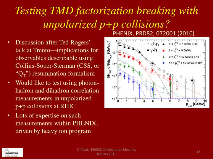 Testing TMD factorization breaking with