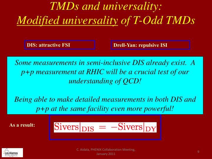 TMDs and universality: