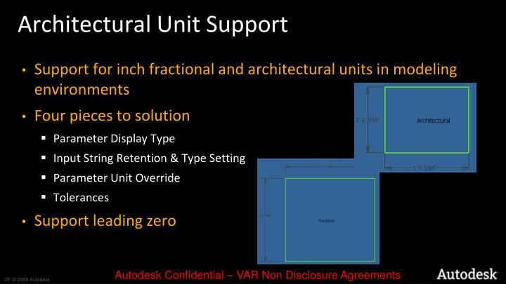 Architectural Unit Support