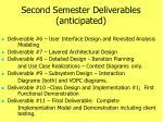 second semester deliverables anticipated