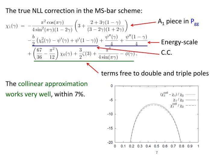 The true NLL correction in the MS-bar scheme: