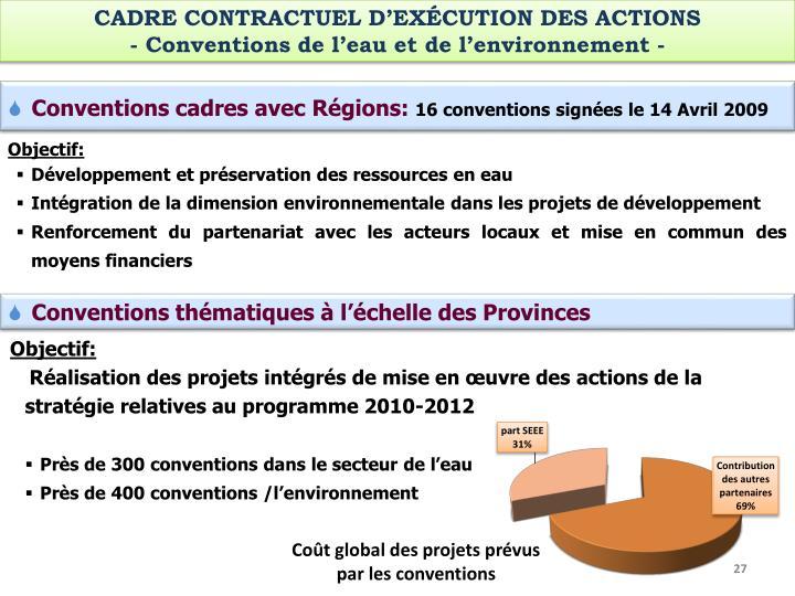 CADRE CONTRACTUEL D'EXÉCUTION