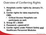 overview of conferring rights