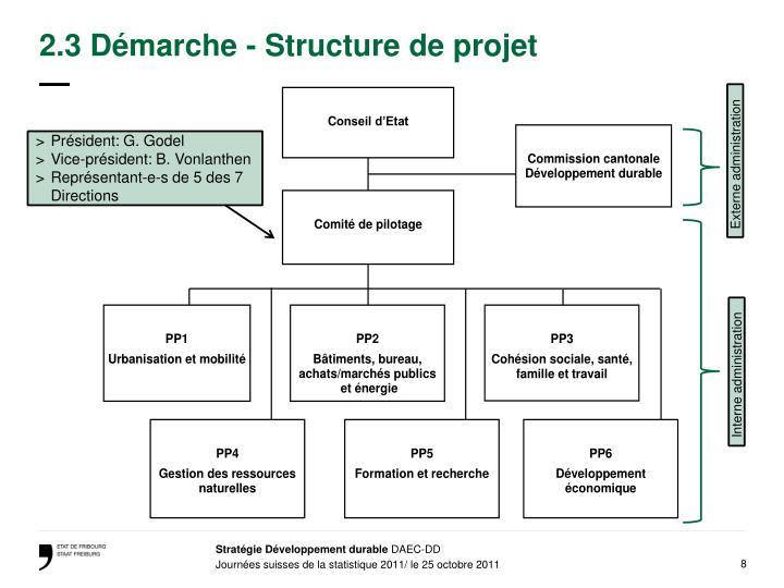 2.3 Démarche - Structure de projet