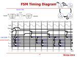 fsm timing diagram