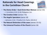rationale for head coverings in the corinthian church
