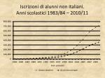 iscrizioni di alunni non italiani anni scolastici 1983 84 2010 11
