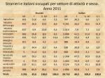 stranieri e italiani occupati per settore di attivit e sesso anno 2011