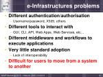 e infrastructures problems