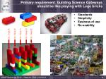 primary requirement building science gateways should be like playing with lego bricks