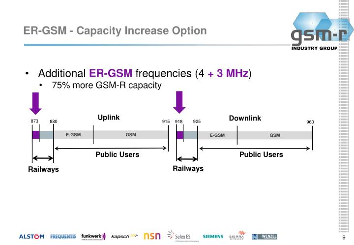 ER-GSM - Capacity Increase Option