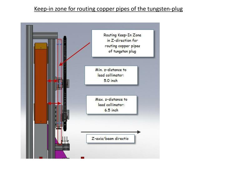 Keep-in zone for routing copper pipes of the tungsten-plug