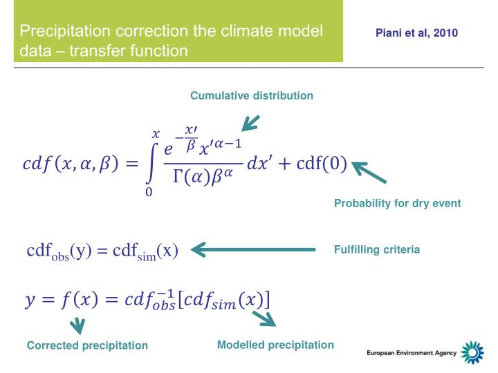 Precipitation correction