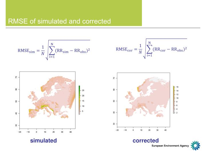 RMSE of simulated and corrected
