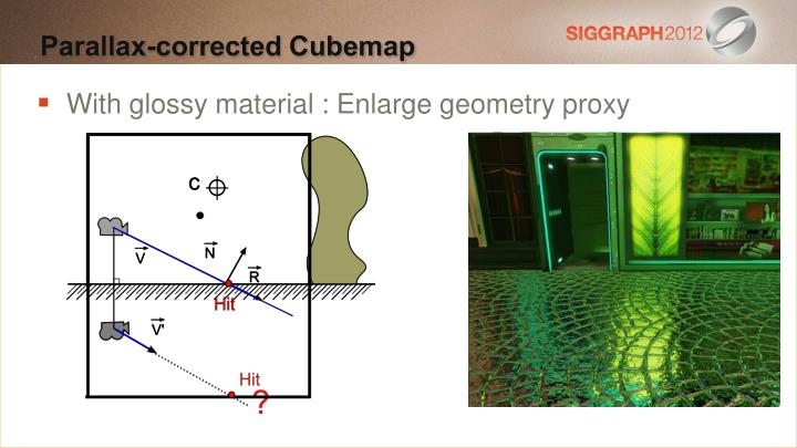 With glossy material : Enlarge geometry proxy