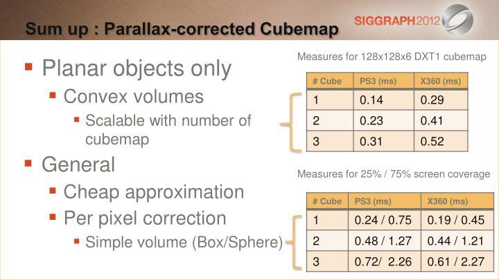 Sum up : Parallax-corrected Cubemap
