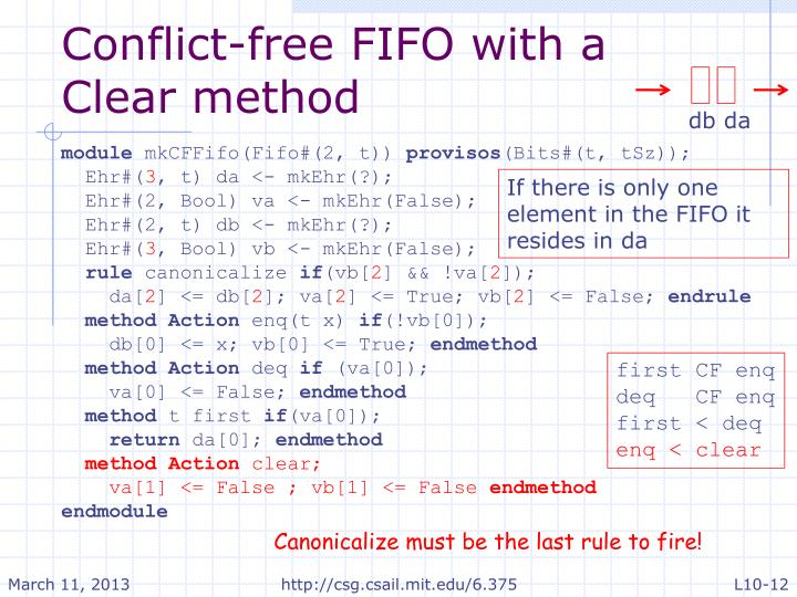 Conflict-free FIFO with a