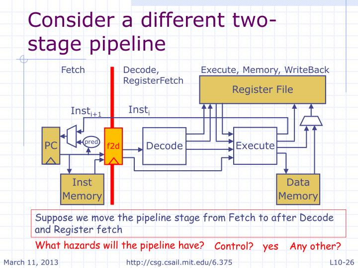 Consider a different two-stage pipeline
