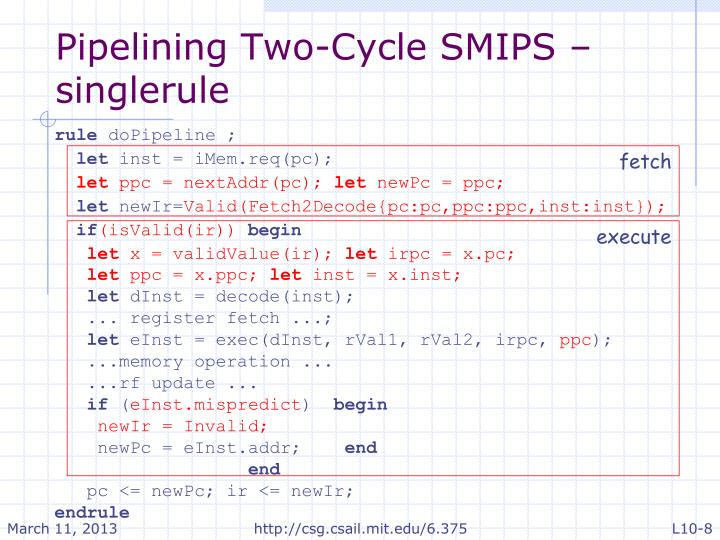Pipelining Two-Cycle SMIPS –