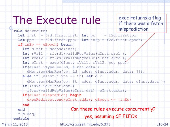 The Execute rule