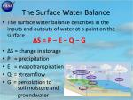 the surface water balance