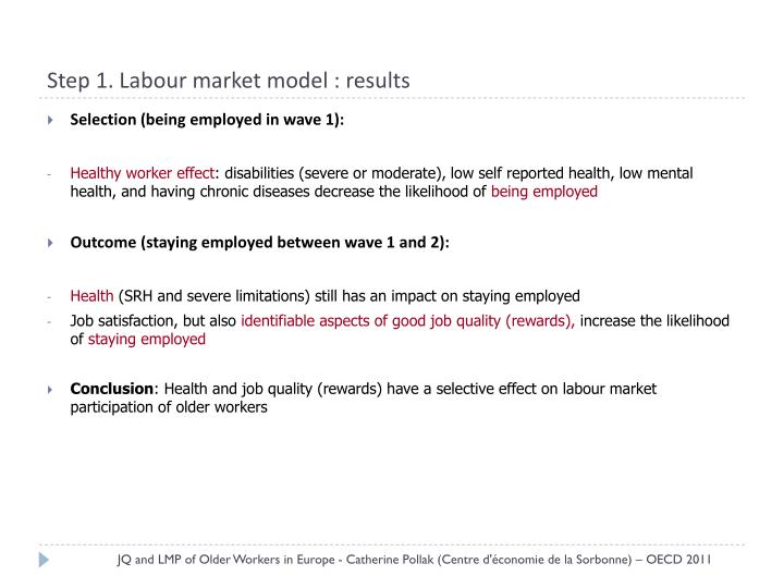 Step 1. Labour market model : results