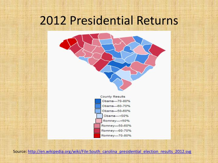 2012 Presidential Returns