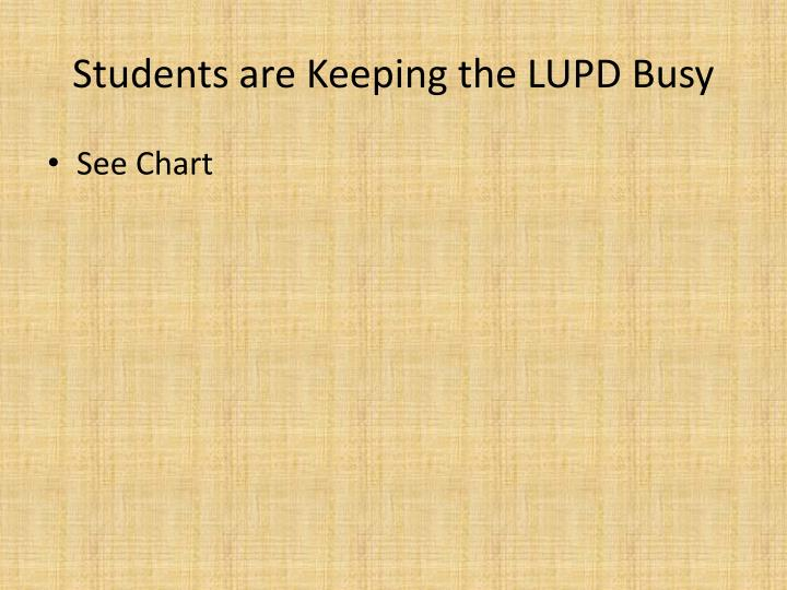 Students are Keeping the LUPD Busy