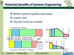 potential benefits of systems engineering