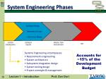 system engineering phases