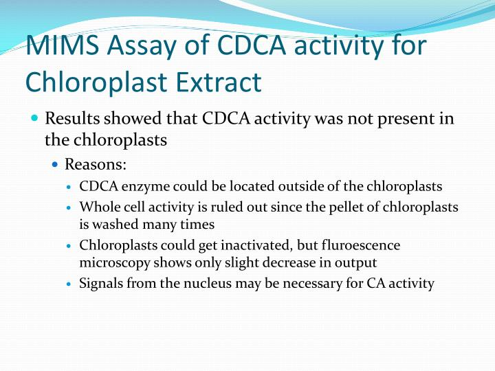 MIMS Assay of CDCA activity for Chloroplast Extract