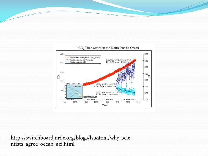 Http://switchboard.nrdc.org/blogs/lsuatoni/why_scientists_agree_ocean_aci.html