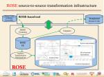 rose source to source transformation infrastructure