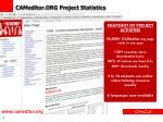 cameditor org project statistics