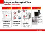 integration conceptual view open xdx deployment