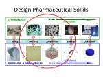 design pharmaceutical solids