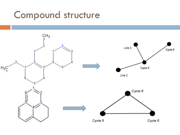 Compound structure