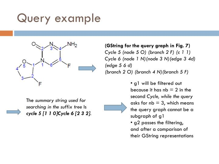 Query example